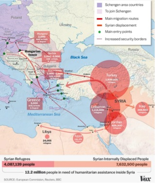 rifiugiati siriani